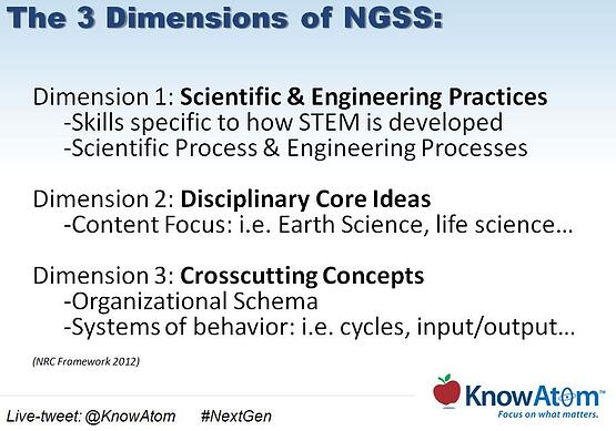 the_3_dimensions_of_next_generation_science_standards
