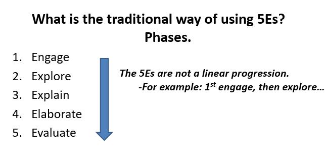 the 5e instructional model