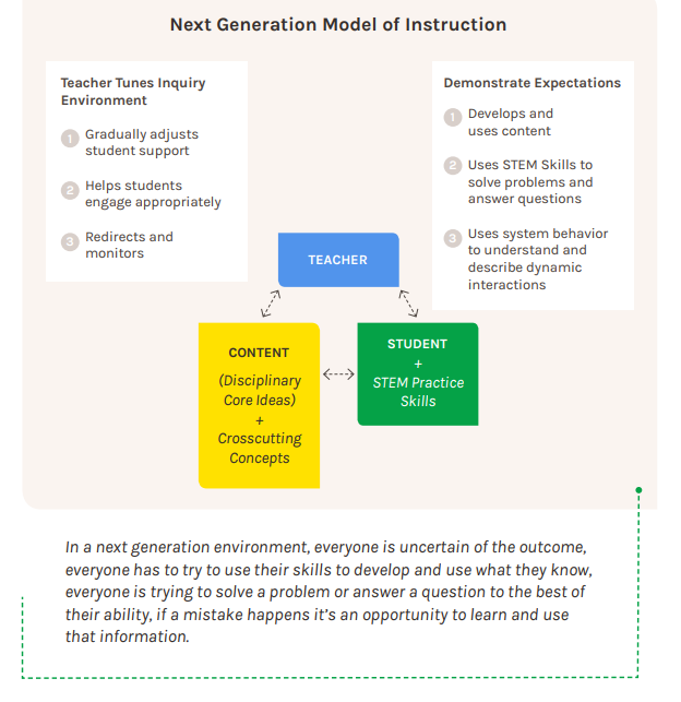 growth mindset next gen model.png