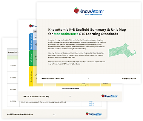 Massachusetts Curriculum Scaffold Summary & Unit Map