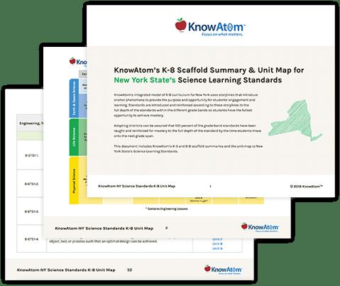 New York Curriculum Scaffold Summary & Unit Map