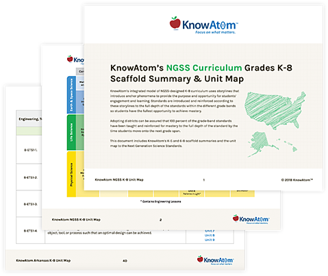 NGSS Curriculum Scaffold Summary & Unit Map