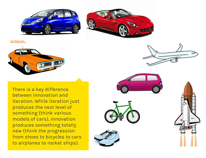 assessing-curriculum-cars-innovation.png