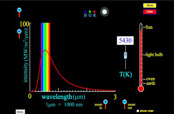blackbody-spectrum-600