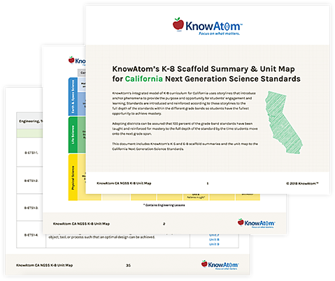California Curriculum Scaffold Summary & Unit Map