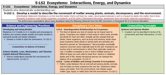 ecosystems.png