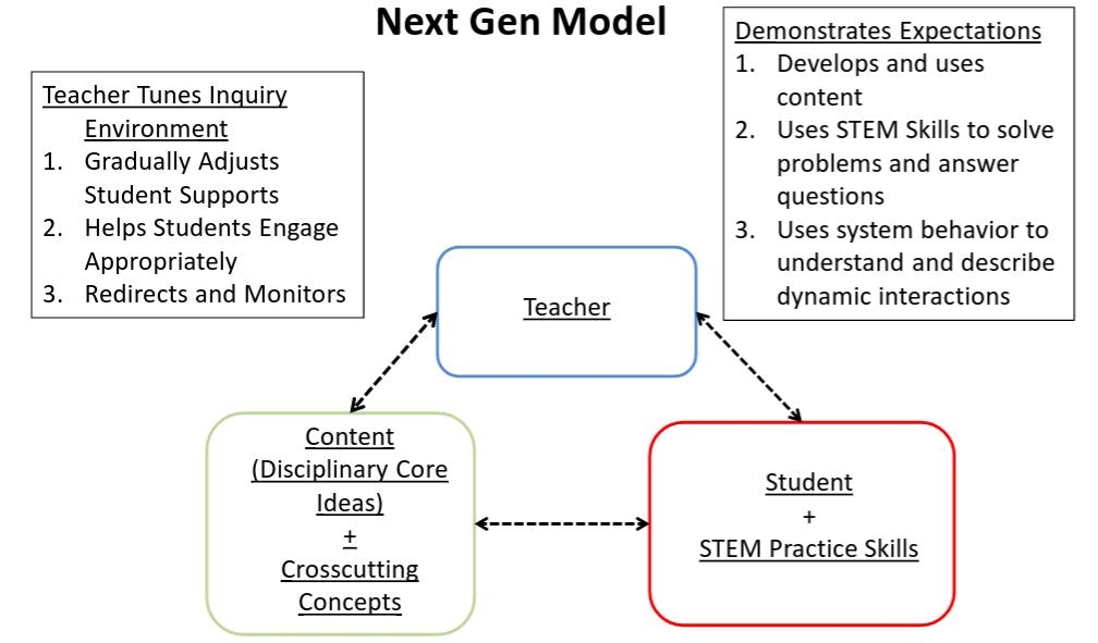 next-gen-model-common-core.png