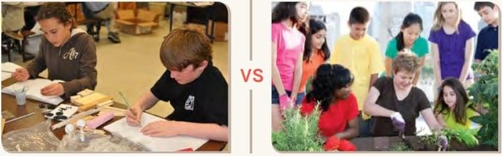 Student-centered vs. teacher-centered
