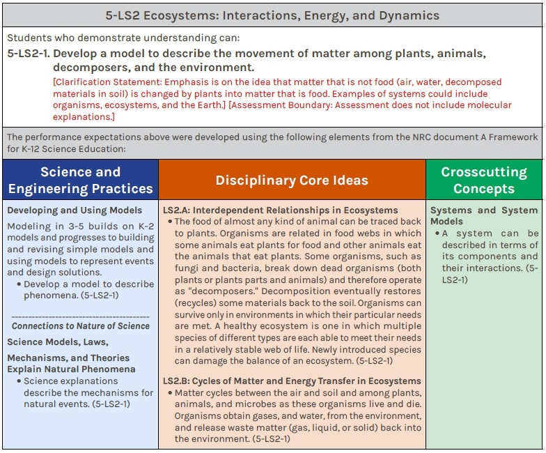 NGSS Performance expectations