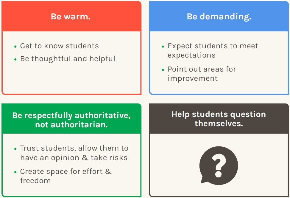 How can educators encourage grit?