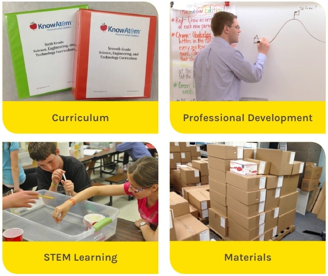 4 Components of STEM Education