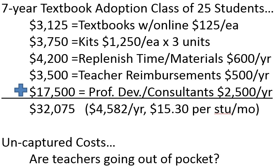 Are teachers going out of pocket?