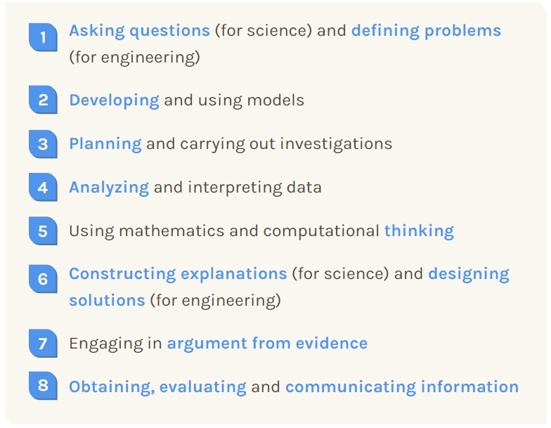 NGSS Science and Engineering Practices (NRC Framework 2012)