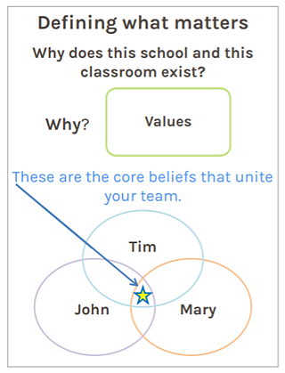 what-matters-tim-mary.png