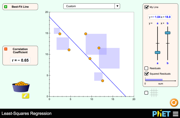 least-squares-regression-600